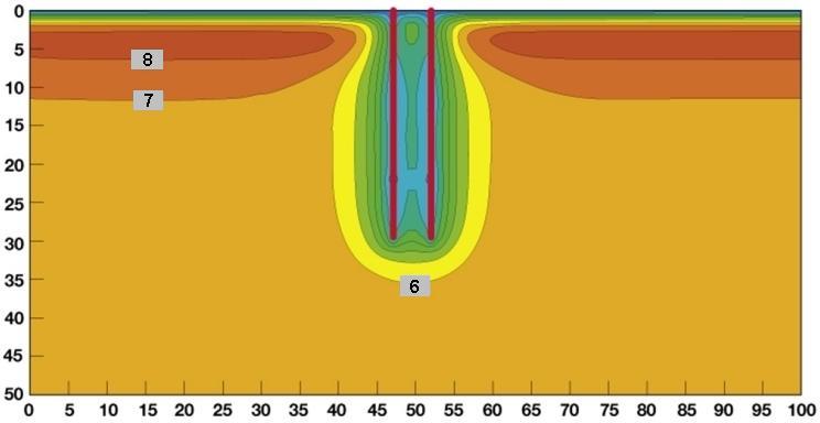 Проектирование геотермического поля и бурение тепловых скважин для геотермальных тепловых насосов