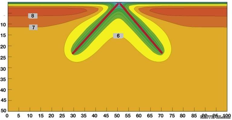 Кластерное бурение с установкой геозондов для отопления дома и кондиционирования, бурение под тепловые насосы